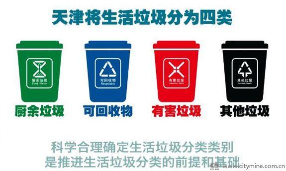 天津生活垃圾分类指导目录来了!12月1日起正式施行